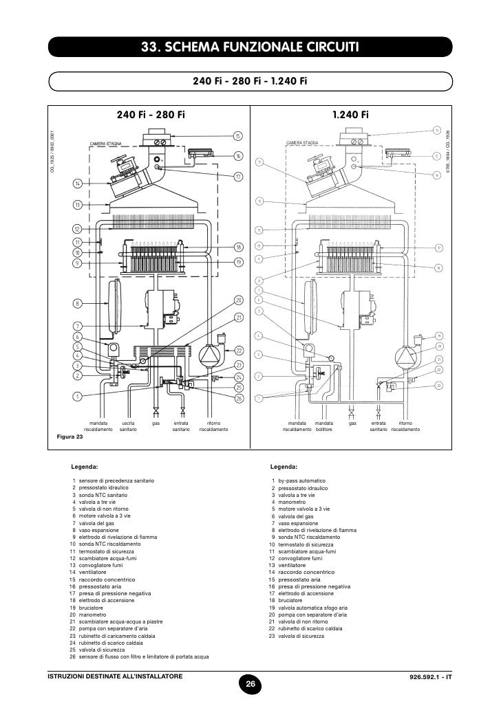 Baxi luna3blue for Manuale termostato luna in 20 fi