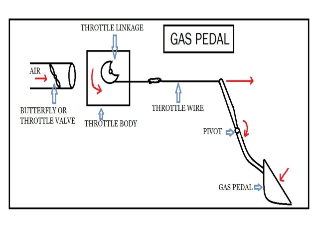 Mnit Seminar on air fuel ratio sensor wiring diagram