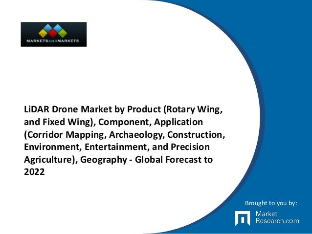 LiDAR Drone Market by Product (Rotary Wing, and Fixed Wing