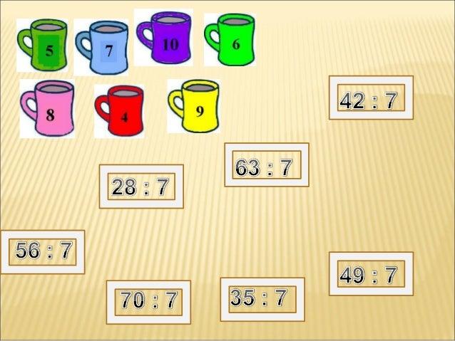 Када нешто делимо на седам једнакихделова добијемо СЕДМИНЕ.