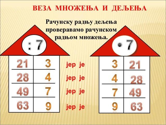 1 7 =10 7 =9 7 =3 7 =4 7 =7 7 =21 7 =42 7 =35 7 =56 7 =6 7 =2 7 =7021 427 495 8 1463 3 6 28ЧТРАУАЗННИАММножи и дели са 7. ...