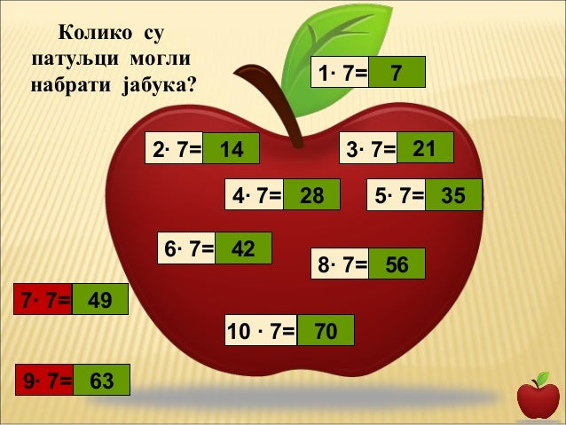 1· 7=2· 7= 3· 7=4· 7= 5· 7=6· 7=7· 7=8· 7=9· 7=10 · 7=7635649211428 354270Колико супатуљци моглинабрати јабука?