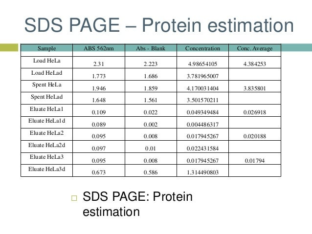 estimation of protein concentration essay What is the best assay for estimating total protein concentration of insect larvae  for determining total protein concentration 1 recommendation  used method for protein estimation will.