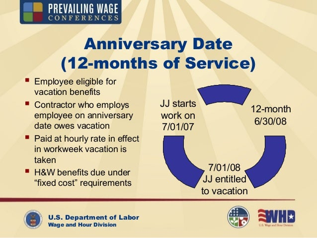 U S  Department of Labor - Wage & Hour Division