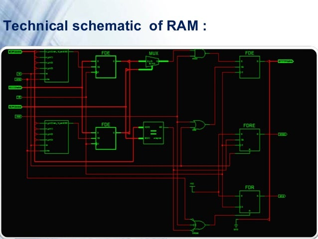 Page 12Technical schematic of RAM :