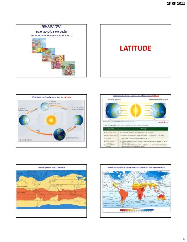 25-05-2011              TEMPERATURA       DISTRIBUIÇÃO E VARIAÇÃO(factores que influenciam a temperatura) pag. 109 à 118  ...