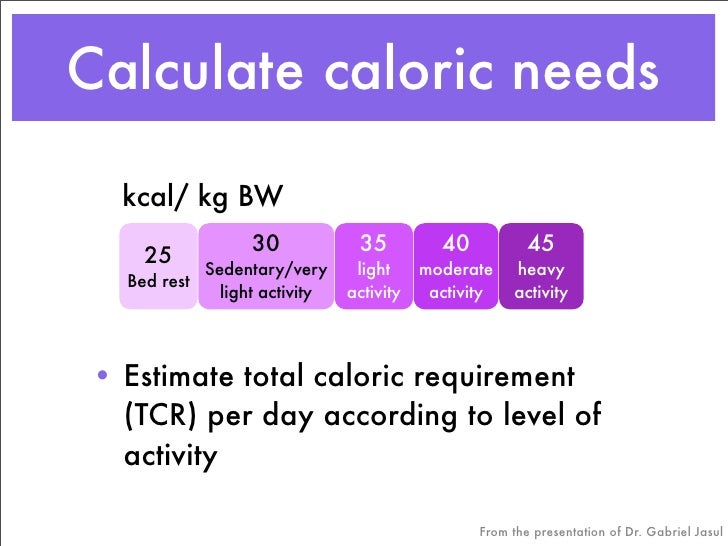 3 ways to calculate food calories wikihow.