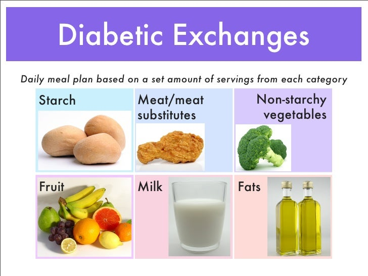 daily diet for diabetes