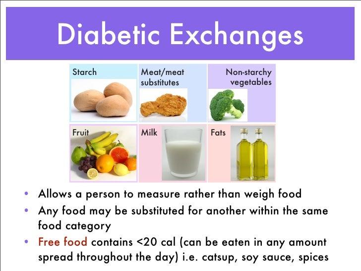 Staple Food In Diet