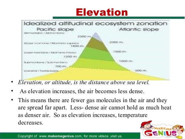 Climate - Altitude elevation