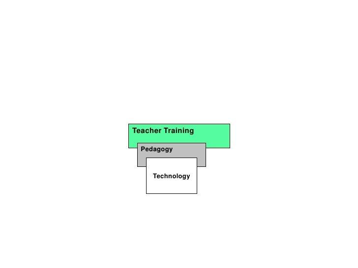 1st Step: Development of Pedagogical model: