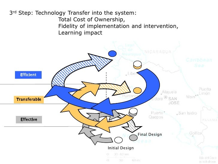 Integrating technology and pedagogy in the classroom (By Miguel Nussbaum)