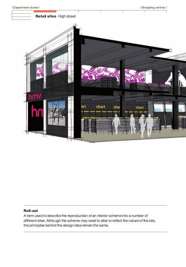 Interior Architecture Basics Retail Design