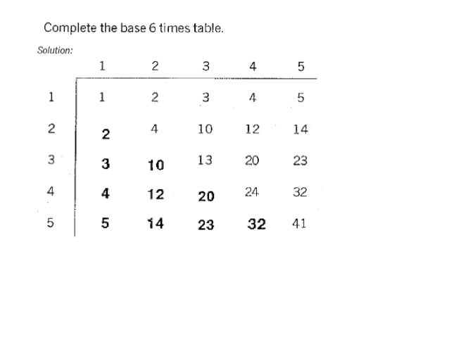Maths Olympiad - Bases other than Ten