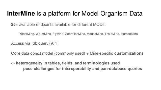Model Organism Linked Data Slide 3