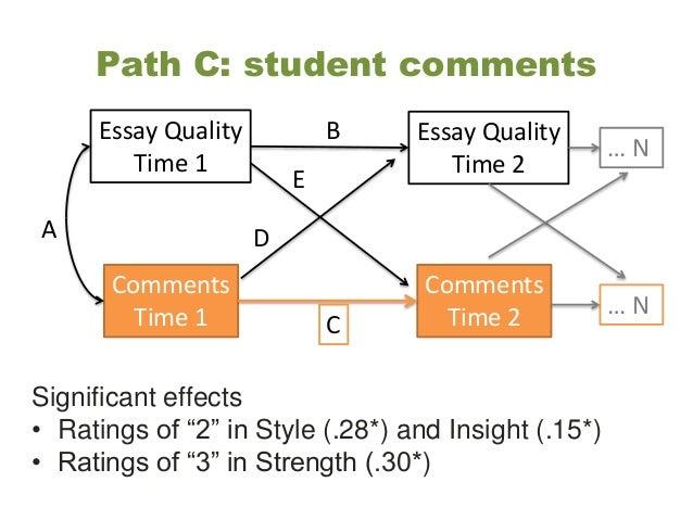 Constructive feedback essay
