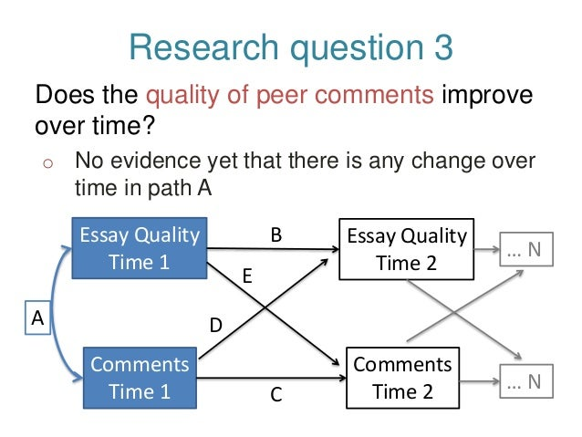 Essay writing and the quality of feedback