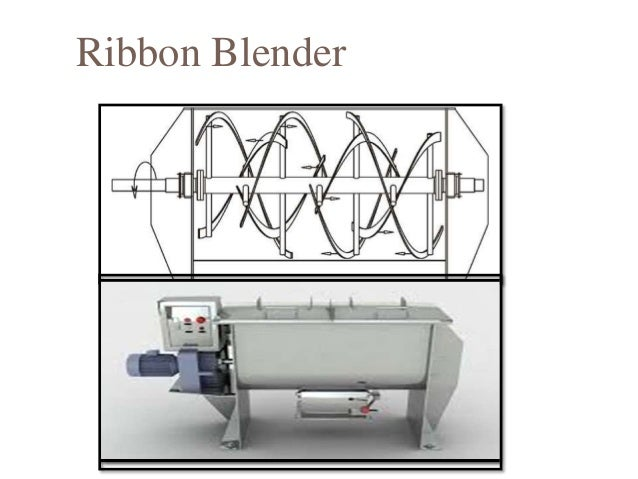 Ribbon Blender (Construction and Working)