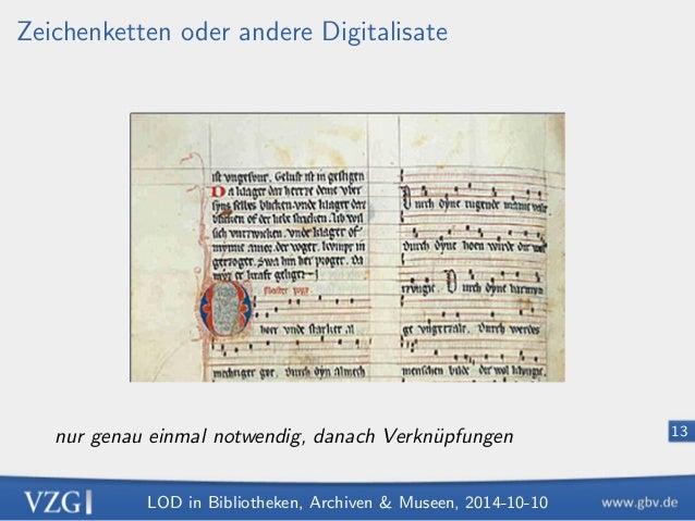 LOD in Bibliotheken, Archiven  Museen, 2014-10-10  9  Beispiel: http://d-nb.info/gnd/1185785451  @prefix foaf: http://xmln...
