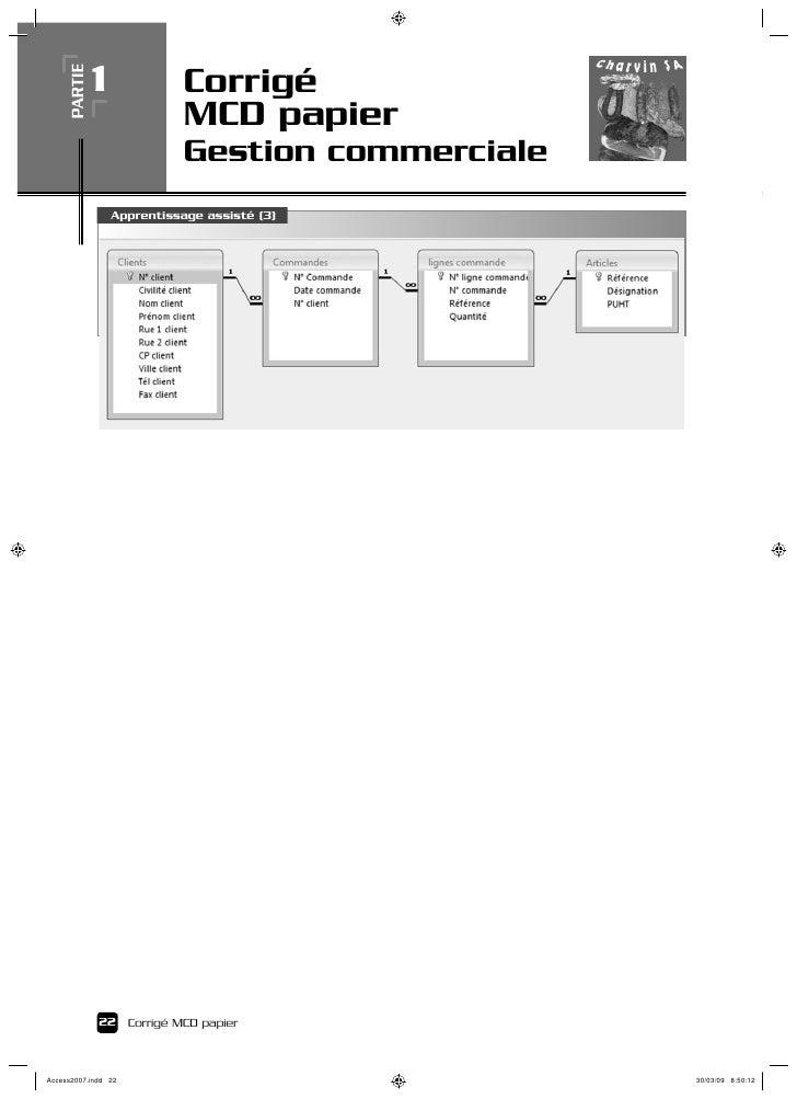 PARTIE   1              Corrigé                         MCD papier                         Gestion commerciale            ...