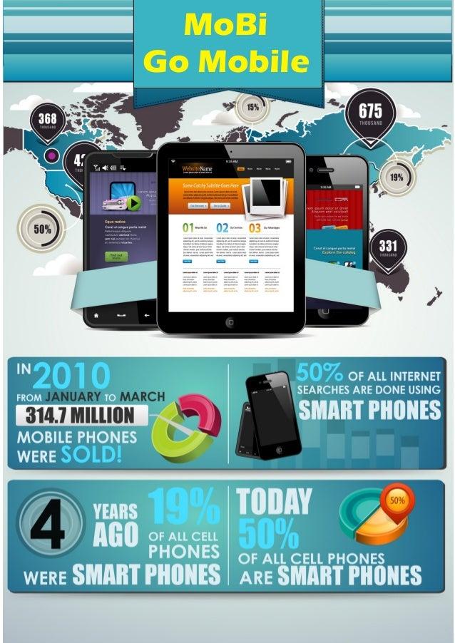 MoBiGo Mobile