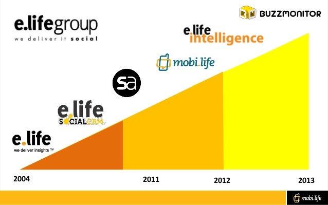 Apresentação Mobi.Life Março 2014 Slide 2