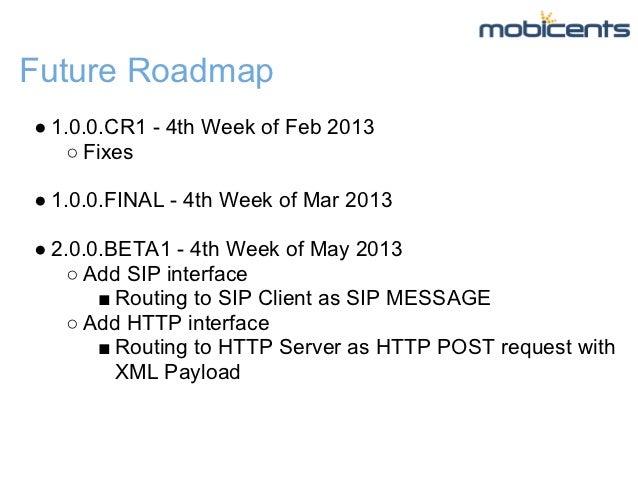 Future Roadmap● 1.0.0.CR1 - 4th Week of Feb 2013    ○ Fixes● 1.0.0.FINAL - 4th Week of Mar 2013● 2.0.0.BETA1 - 4th Week of...