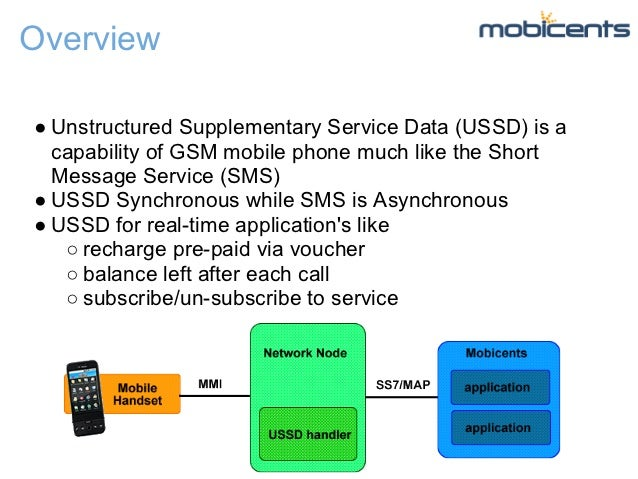 Overview● Unstructured Supplementary Service Data (USSD) is a  capability of GSM mobile phone much like the Short  Message...