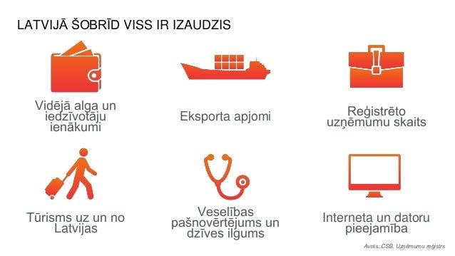 "Ingmārs Pūķis: ""Mobilā vide Latvijā"" #lmtDigital2014 Slide 3"