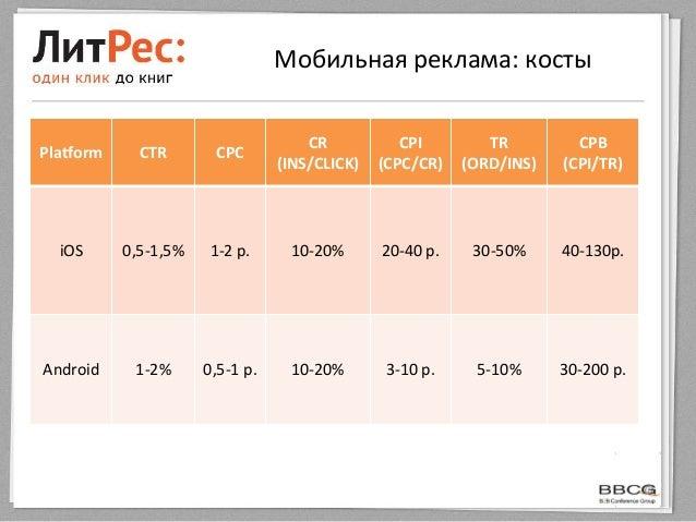 Мобильная реклама: костыPlatform CTR CPCCR(INS/CLICK)CPI(CPC/CR)TR(ORD/INS)CPB(CPI/TR)iOS 0,5-1,5% 1-2 р. 10-20% 20-40 р. ...