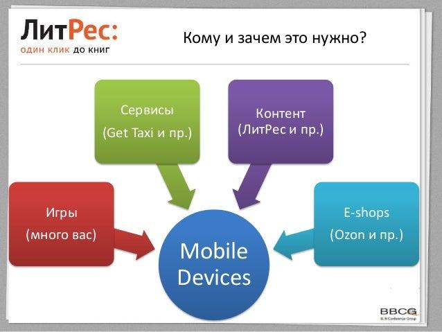 MobileDevicesИгры(много вас)Сервисы(Get Taxi и пр.)Контент(ЛитРес и пр.)E-shops(Ozon и пр.)Кому и зачем это нужно?