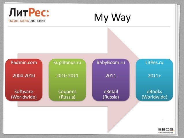 Мобильный маркетинг: только практика,только хардкор Slide 2