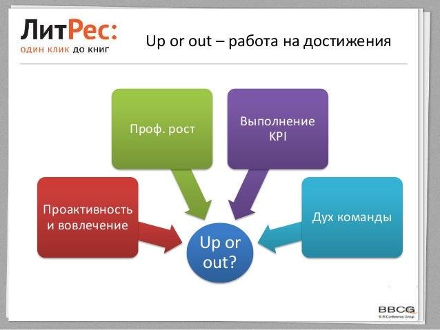 Up or out – работа на достиженияUp orout?Проактивностьи вовлечениеПроф. ростВыполнениеKPIДух команды