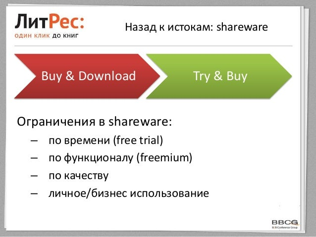 Назад к истокам: sharewareОграничения в shareware:– по времени (free trial)– по функционалу (freemium)– по качеству– лично...