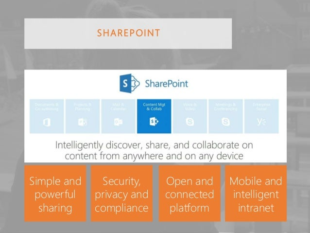 SHAREPOINT Simple and powerful sharing Security, privacy and compliance Mobile and intelligent intranet Open and connected...