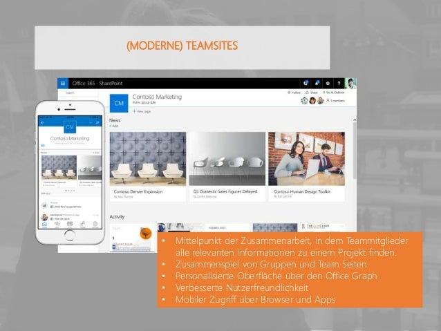 (MODERNE) TEAMSITES • Mittelpunkt der Zusammenarbeit, in dem Teammitglieder alle relevanten Informationen zu einem Projekt...