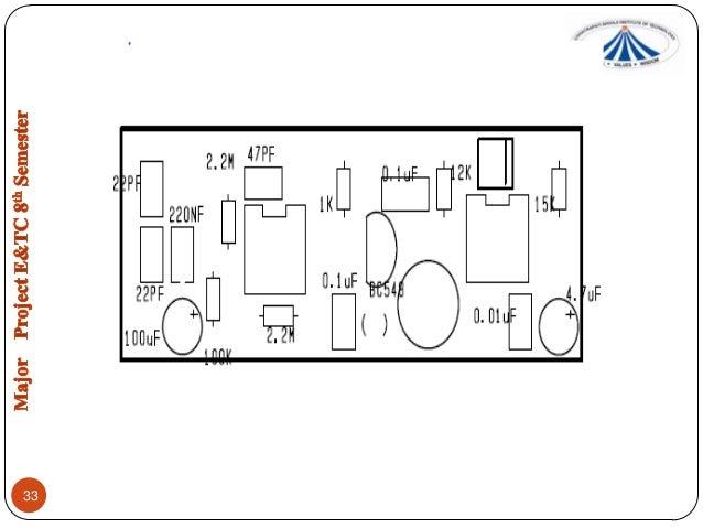 mobile detector grp9