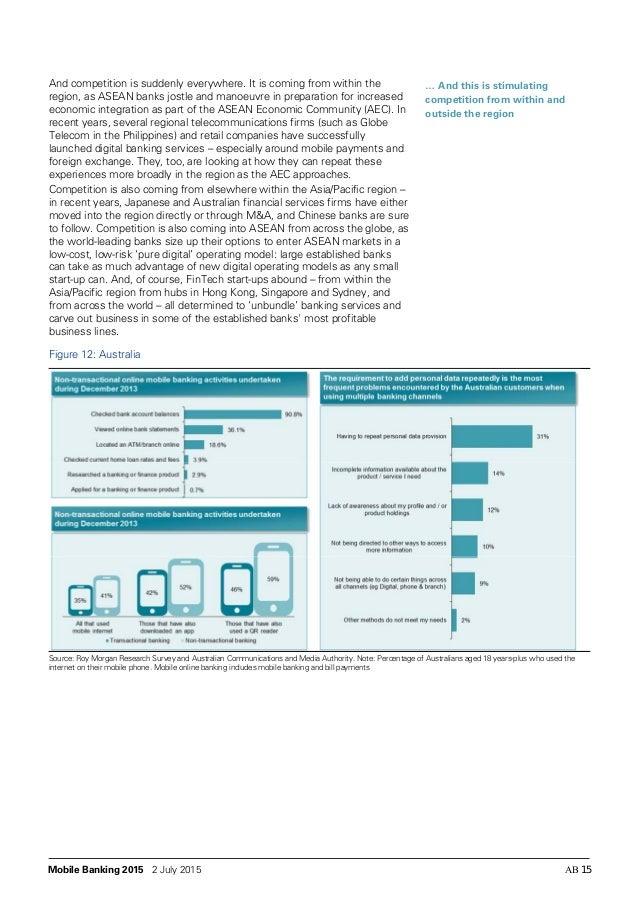 Mobile banking 2015 - Etude KPMG