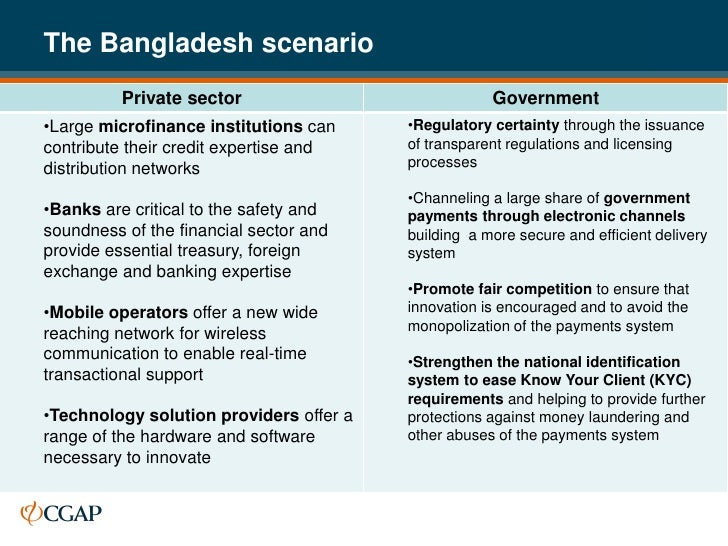 Mobile Banking In 2020 Cgap
