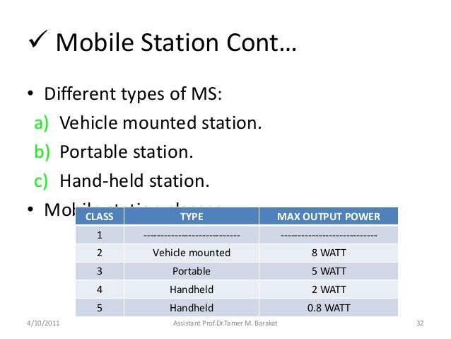  Mobile Station Cont…• Different types of MS:a) Vehicle mounted station.b) Portable station.c) Hand-held station.• Mobile...