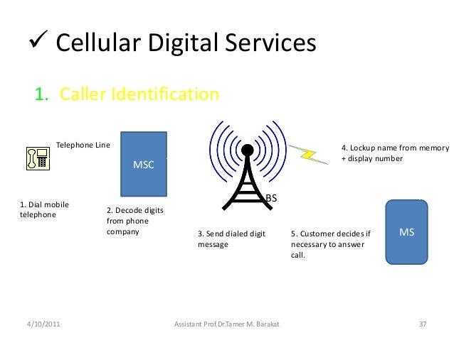  Cellular Digital Services1. Caller Identification4/10/2011 Assistant Prof.Dr.Tamer M. Barakat 37MSCMS1. Dial mobiletelep...