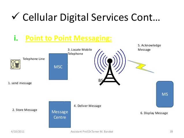  Cellular Digital Services Cont…i. Point to Point Messaging:4/10/2011 Assistant Prof.Dr.Tamer M. Barakat 39MSCMS1. send m...