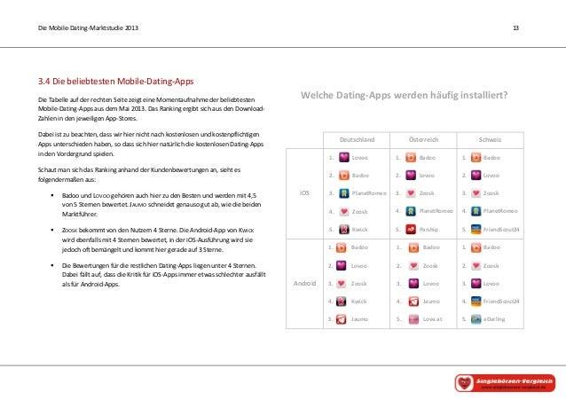 Dating-Apps Android deutschland