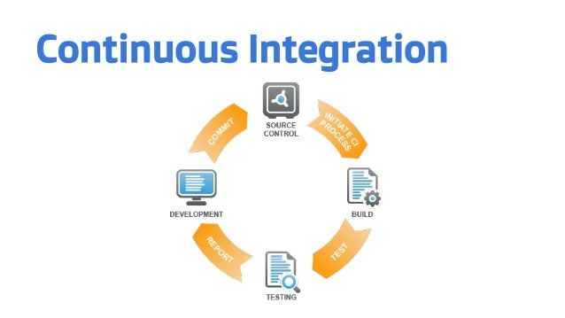 Continuous Delivery For Cross Platform Mobile Apps