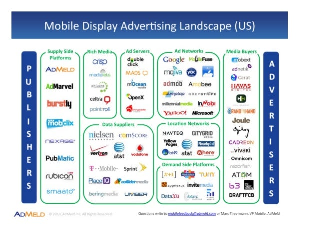 Mobile Display Ad Landscape_042013
