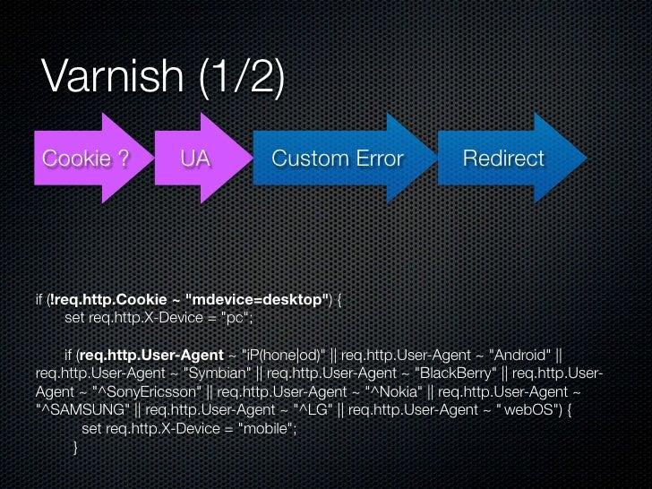 "Varnish (1/2)Cookie ?              UA            Custom Error                 Redirectif (!req.http.Cookie ~ ""mdevice=desk..."
