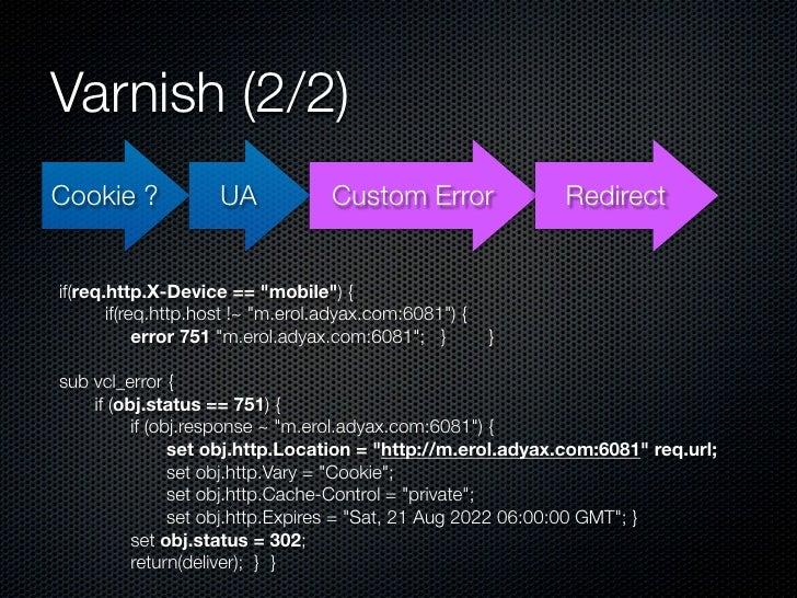 "Varnish (2/2)Cookie ?            UA             Custom Error              Redirectif(req.http.X-Device == ""mobile"") {    ..."