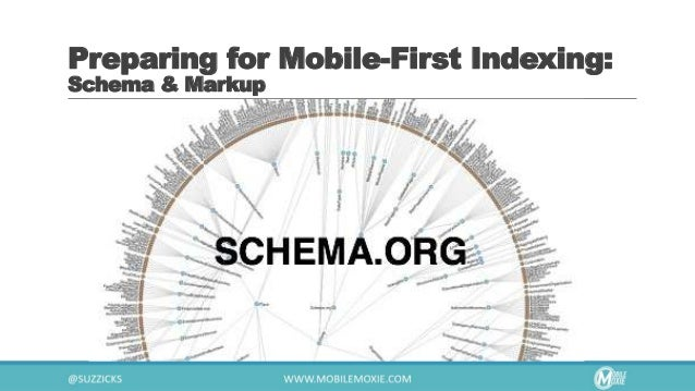 Preparing for Mobile-First Indexing: XML Feeds & Sitemaps