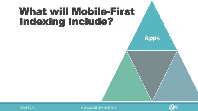 Big Opportunities in Mobile- First Indexing