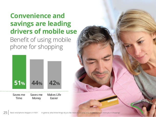 25 Base: smartphone shoppers n=1507. In general, what three things do you like most about using your mobile device to assi...